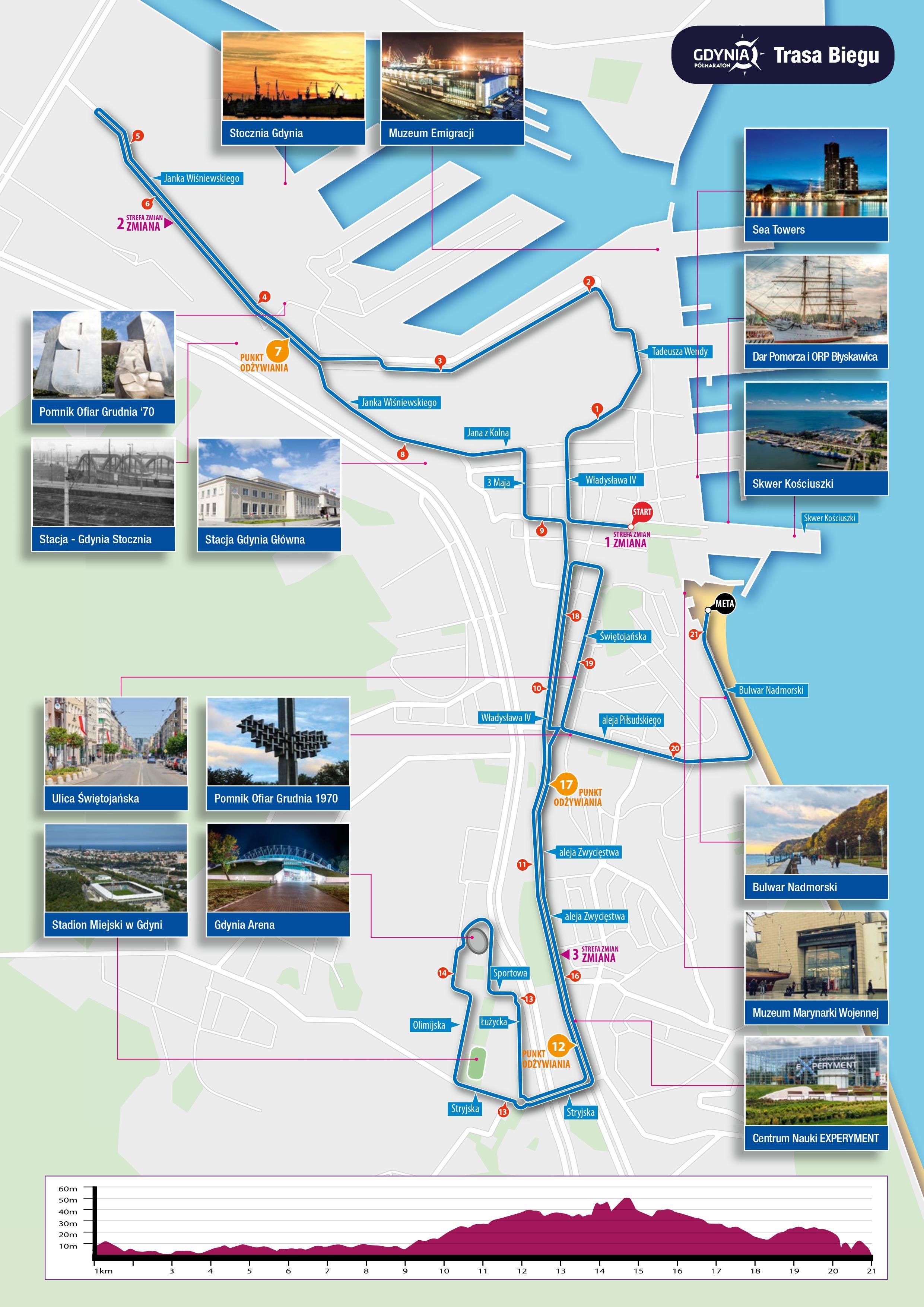 Mapa trasy Gdynia Półmaratonu, fot. mat. prasowe / www.gdyniapolmaraton.pl