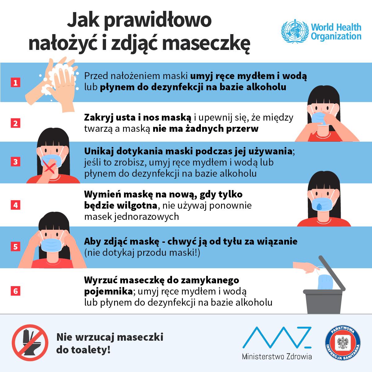 Grafika Ministerstwa Zdrowia: instrukcja jak założyć i zdjąć maseczkę
