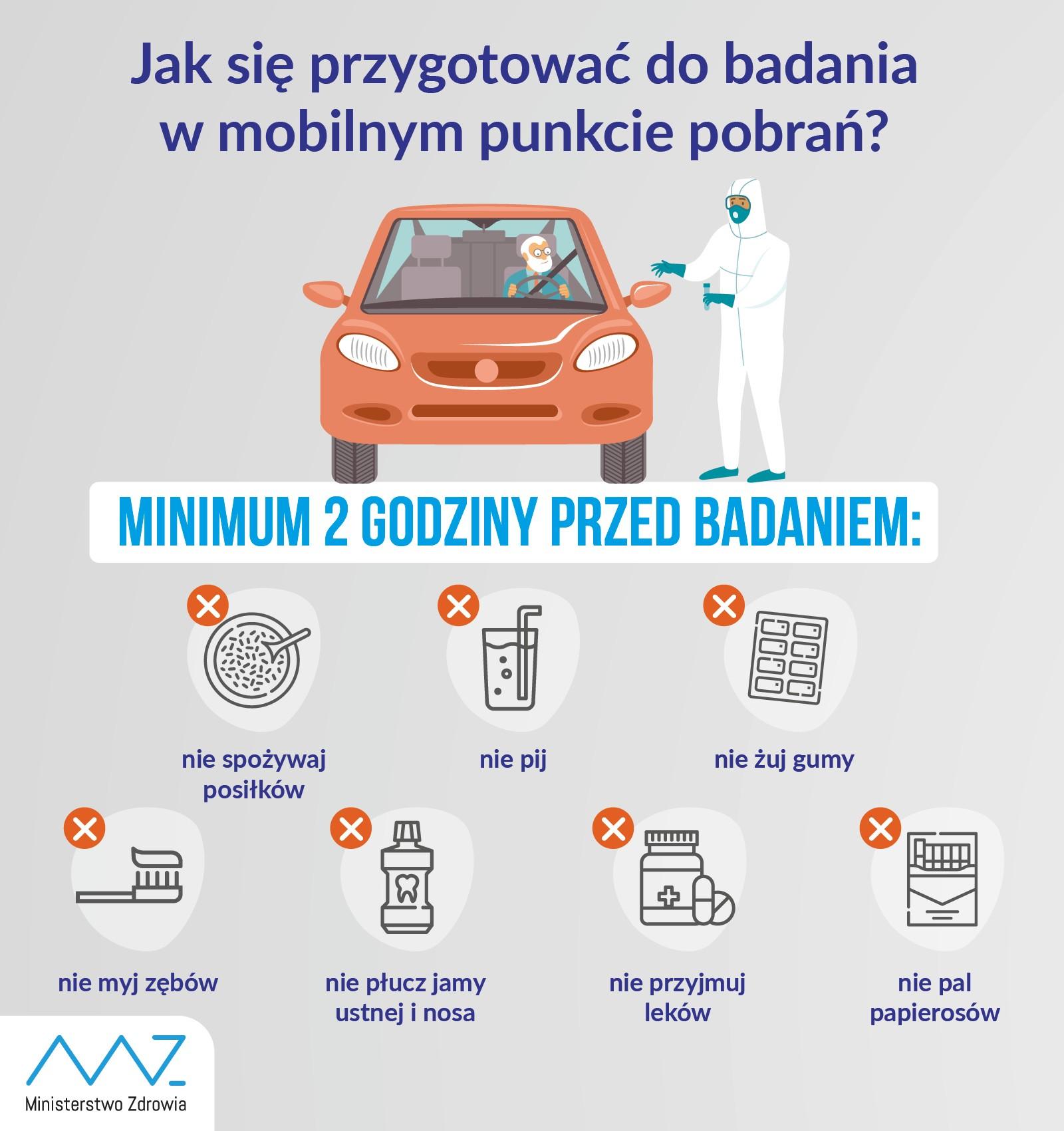 Grafika informacyjna - Jak przygotować się do badania w mobilnym punkcie pobrań // materiały Ministerstwa Zdrowia