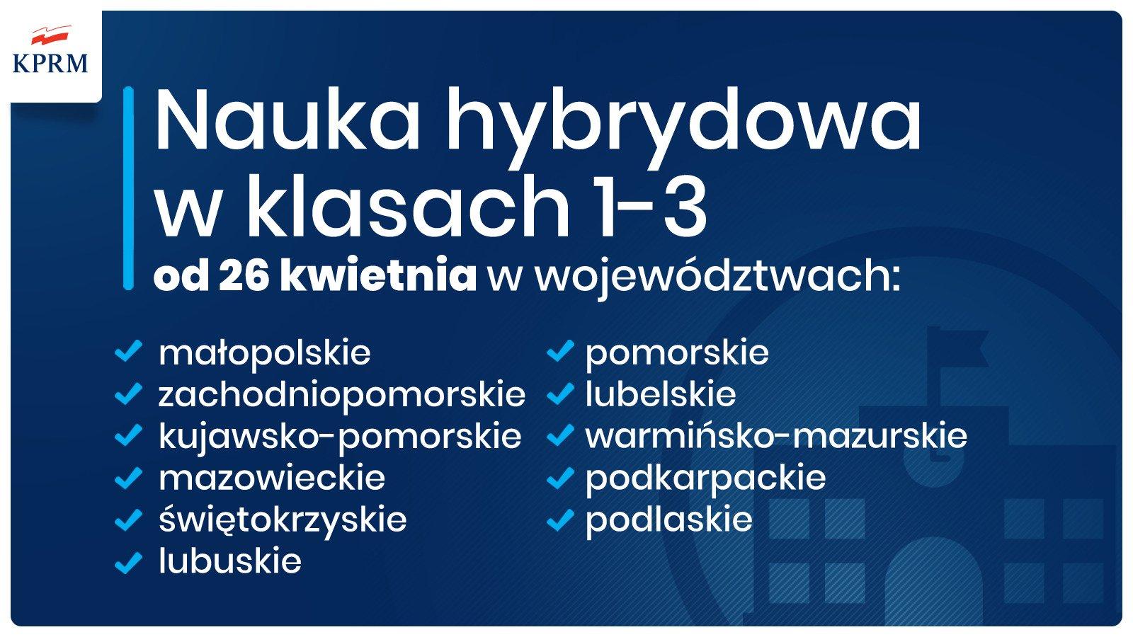 Nauka hybrydowa w klasach I-III od 26 kwietnia. // mat. prasowe