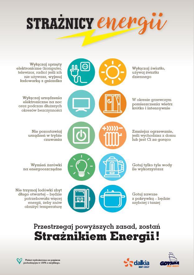 Plakat dobrych praktyk Strażników Energii