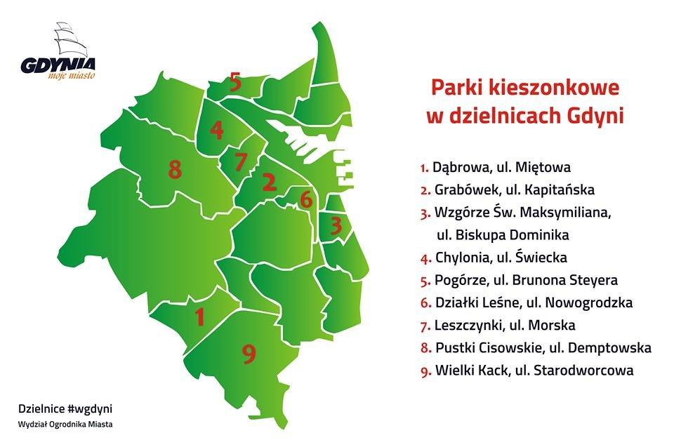 Parki kieszonkowe to jeden z ogólnomiejskich projektów Budżetu Obywatelskiego