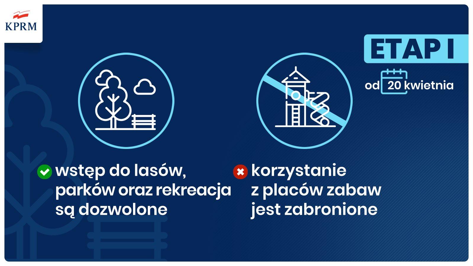 fot. materiały Kancelarii Prezesa Rady Ministrów