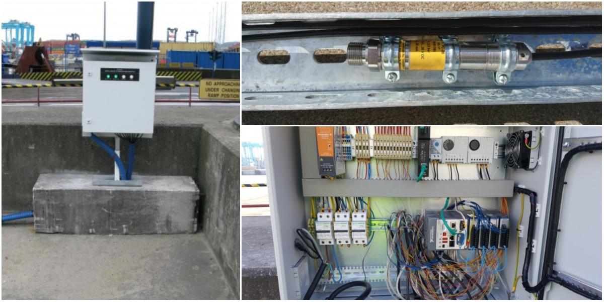 Elementy systemu monitoringu nabrzeży i dna w Porcie Gdynia. Źródło: www.port.gdynia.pl