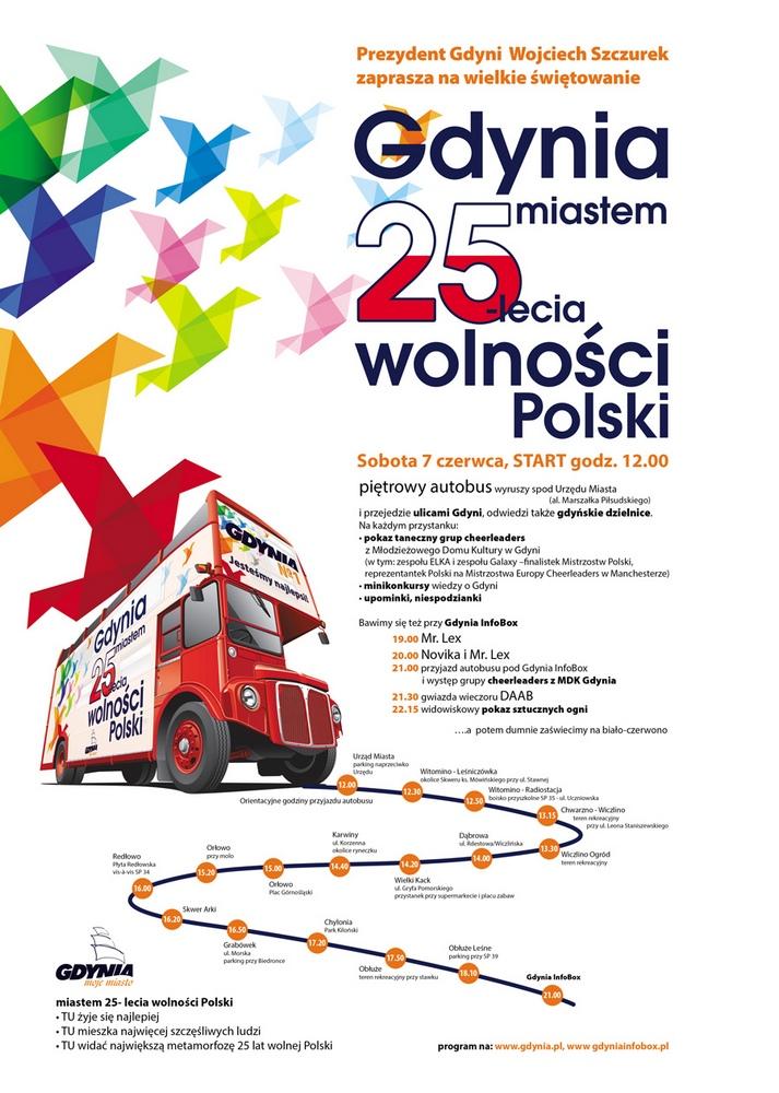 Gdynia miastem 25-lecia wolności Polski - Wielkie świętowanie